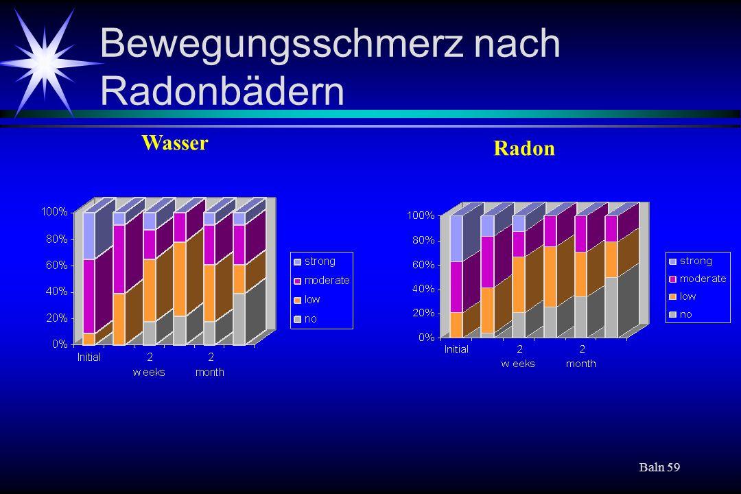 Baln 59 Bewegungsschmerz nach Radonbädern Wasser Radon