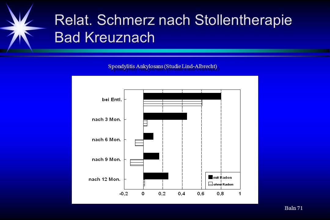 Baln 71 Relat. Schmerz nach Stollentherapie Bad Kreuznach Spondylitis Ankylosans (Studie Lind-Albrecht)