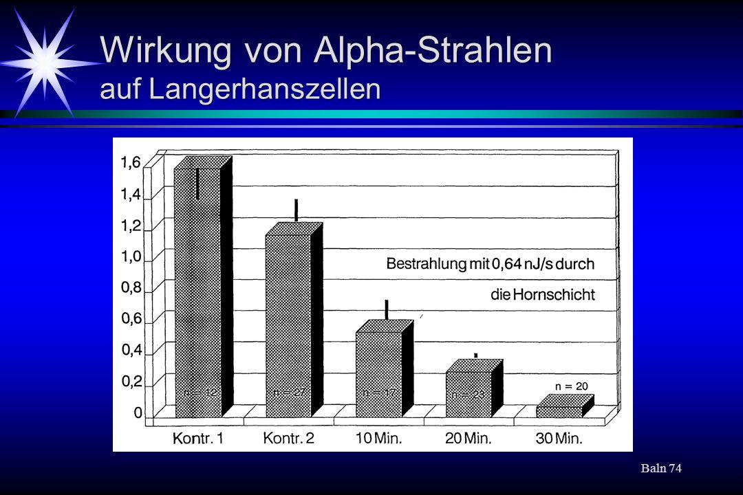 Baln 74 Wirkung von Alpha-Strahlen auf Langerhanszellen