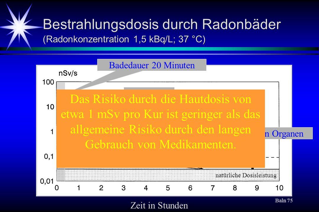 Baln 75 Bestrahlungsdosis durch Radonbäder (Radonkonzentration 1,5 kBq/L; 37 °C) Hautdosis Nierendosis Dosis an den anderen Organen natürliche Dosisle