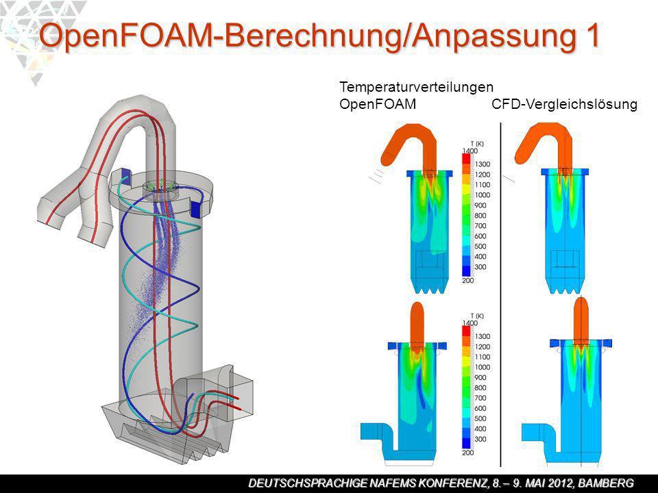 DEUTSCHSPRACHIGE NAFEMS KONFERENZ, 8. – 9. MAI 2012, BAMBERG Temperaturverteilungen OpenFOAM CFD-Vergleichslösung OpenFOAM-Berechnung/Anpassung 1