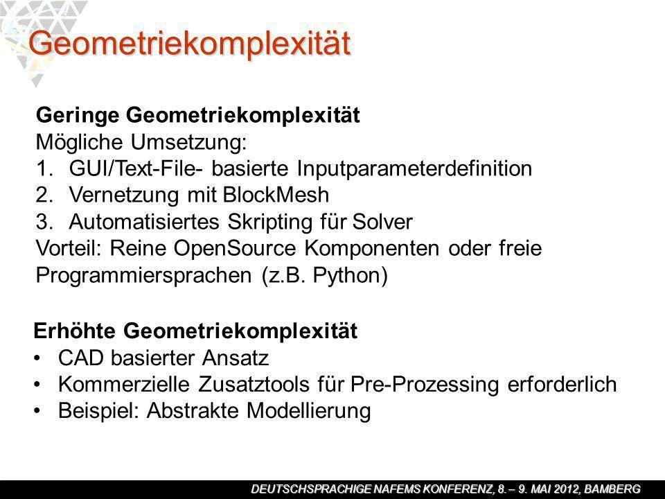 DEUTSCHSPRACHIGE NAFEMS KONFERENZ, 8. – 9. MAI 2012, BAMBERG Geometriekomplexität Geringe Geometriekomplexität Mögliche Umsetzung: 1. 1.GUI/Text-File-