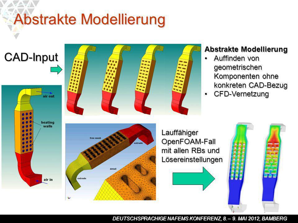 DEUTSCHSPRACHIGE NAFEMS KONFERENZ, 8. – 9. MAI 2012, BAMBERG Abstrakte Modellierung Auffinden von geometrischen Komponenten ohne konkreten CAD-BezugAu