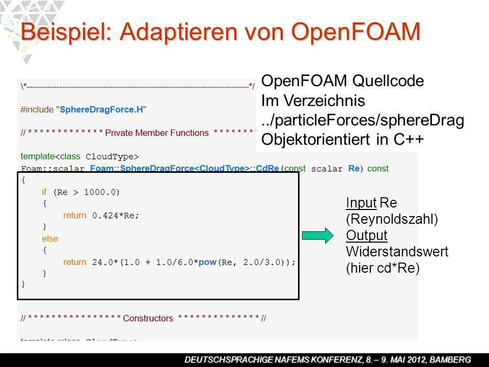 DEUTSCHSPRACHIGE NAFEMS KONFERENZ, 8. – 9. MAI 2012, BAMBERG Beispiel: Adaptieren von OpenFOAM OpenFOAM Quellcode Im Verzeichnis../particleForces/sphe