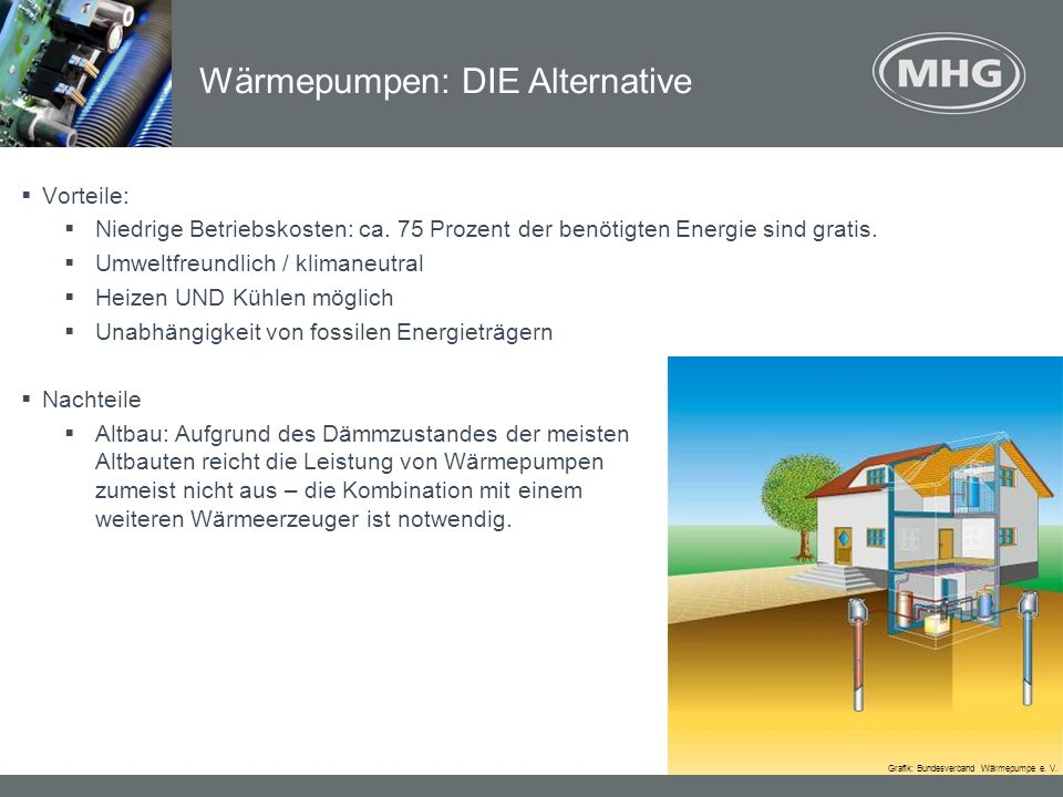 Vorteile: Niedrige Betriebskosten: ca. 75 Prozent der benötigten Energie sind gratis. Umweltfreundlich / klimaneutral Heizen UND Kühlen möglich Unabhä