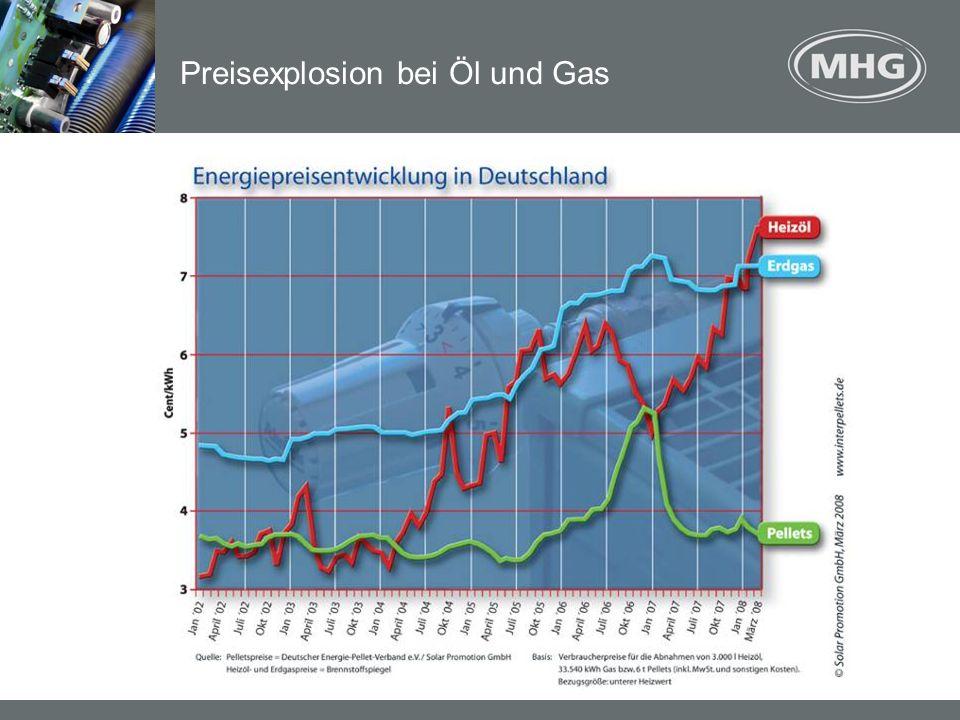 Bei weiter steigenden Energiepreisen für Öl und Gas haben neben der Brennwerttechnik insbesondere Wärmepumpen Zukunft.