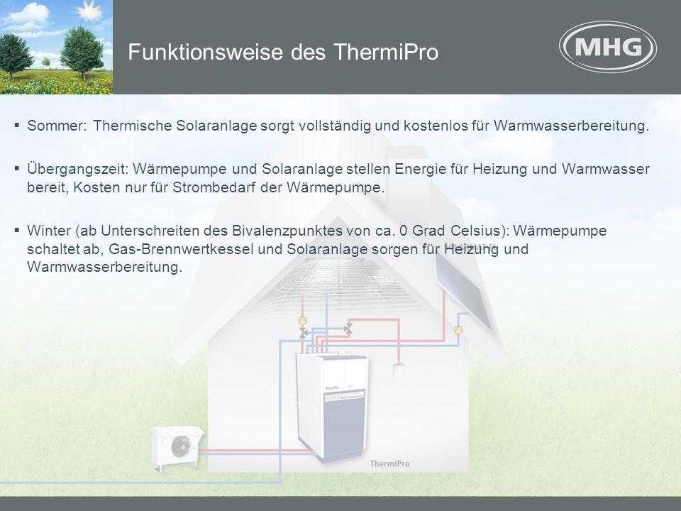 Sommer: Thermische Solaranlage sorgt vollständig und kostenlos für Warmwasserbereitung. Übergangszeit: Wärmepumpe und Solaranlage stellen Energie für