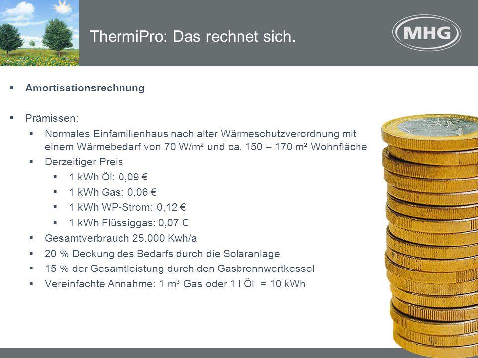 Amortisationsrechnung Prämissen: Normales Einfamilienhaus nach alter Wärmeschutzverordnung mit einem Wärmebedarf von 70 W/m² und ca. 150 – 170 m² Wohn