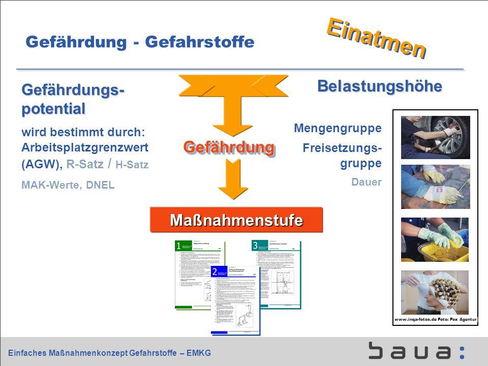 Einfaches Maßnahmenkonzept Gefahrstoffe – EMKG Gefährdung - Gefahrstoffe www.inqa-fotos.de Foto: Fox Agentur GefährdungGefährdung Maßnahmenstufe Gefäh