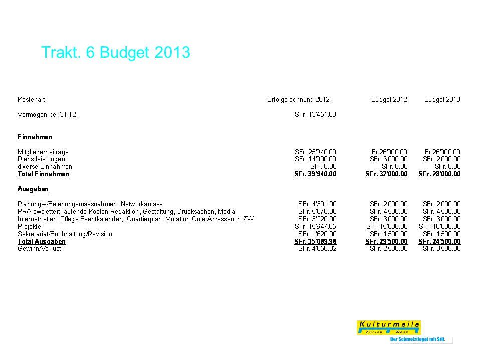Trakt. 6 Budget 2013