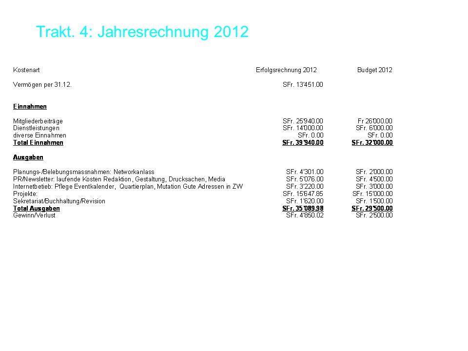 Trakt. 4: Jahresrechnung 2012