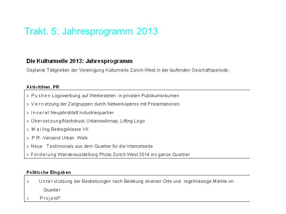 Trakt. 5: Jahresprogramm 2013