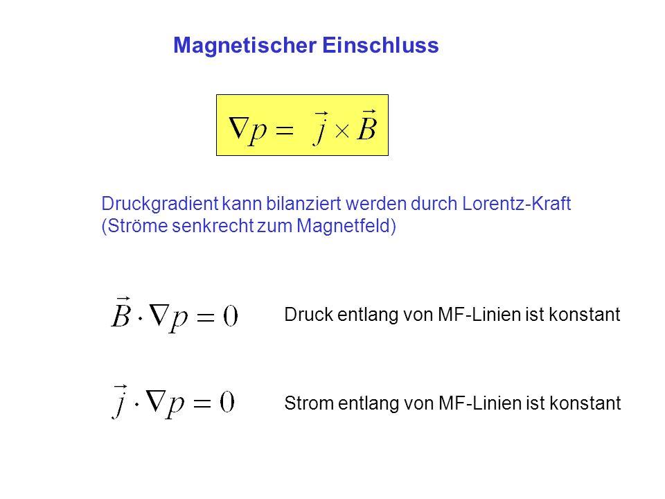 Magnetischer Einschluss Druckgradient kann bilanziert werden durch Lorentz-Kraft (Ströme senkrecht zum Magnetfeld) Druck entlang von MF-Linien ist kon