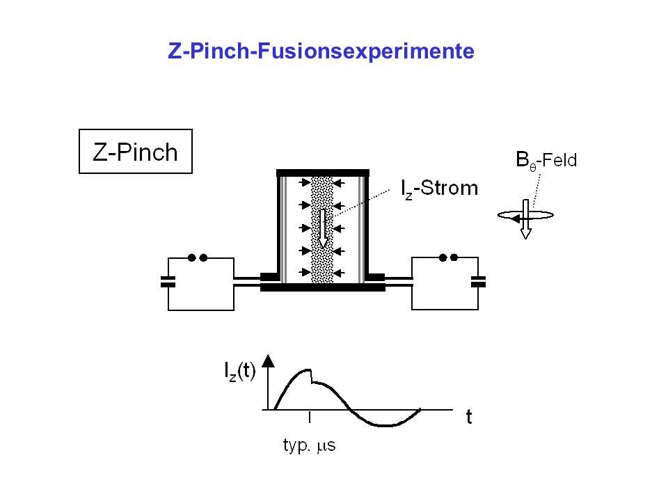 Z-Pinch-Fusionsexperimente