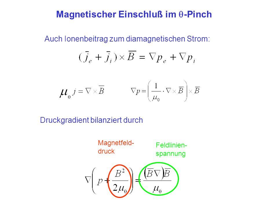 Magnetischer Einschluß im -Pinch Auch Ionenbeitrag zum diamagnetischen Strom: Druckgradient bilanziert durch Magnetfeld- druck Feldlinien- spannung