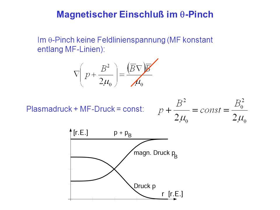 Magnetischer Einschluß im -Pinch Im -Pinch keine Feldlinienspannung (MF konstant entlang MF-Linien: Plasmadruck + MF-Druck = const: Normierter Plasmadruck: