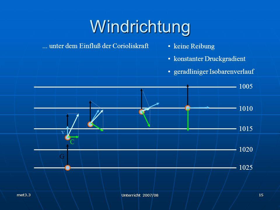 met3.3 Unterricht 2007/08 15 Windrichtung... unter dem Einfluß der Corioliskraft keine Reibung konstanter Druckgradient geradliniger Isobarenverlauf 1