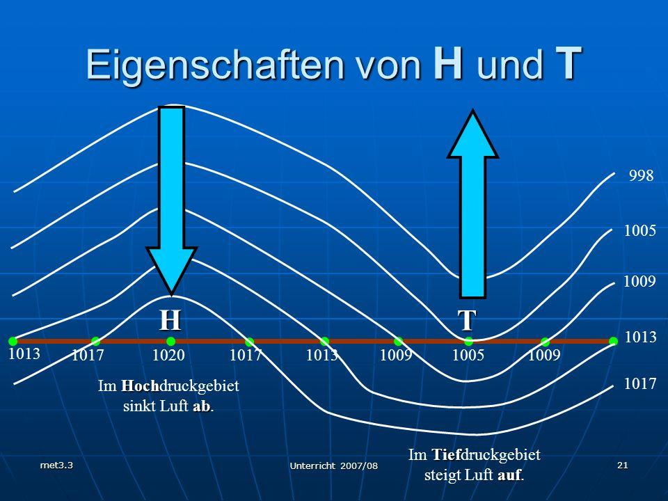met3.3 Unterricht 2007/08 21 Eigenschaften von H und T 1013 102010051017 1009 1017 1009 1005 998 Hoch ab Im Hochdruckgebiet sinkt Luft ab. Tief auf Im