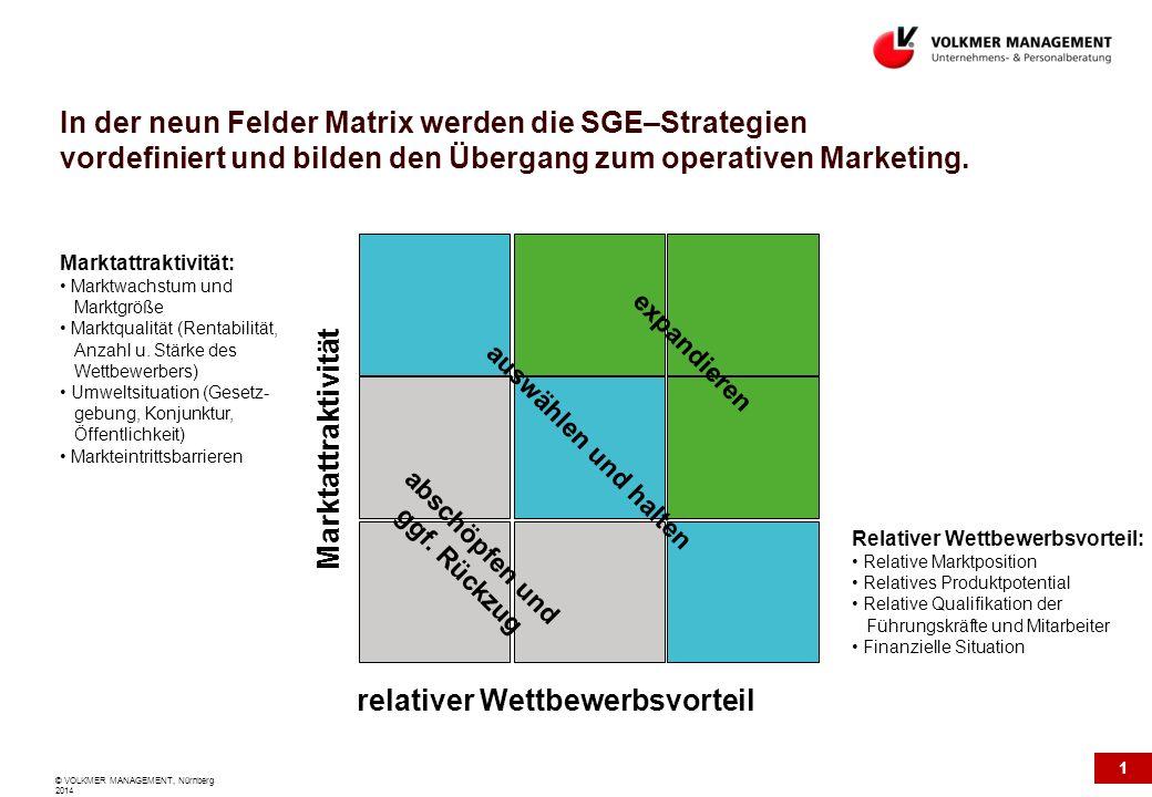 1 © VOLKMER MANAGEMENT, Nürnberg 2014 In der neun Felder Matrix werden die SGE–Strategien vordefiniert und bilden den Übergang zum operativen Marketin