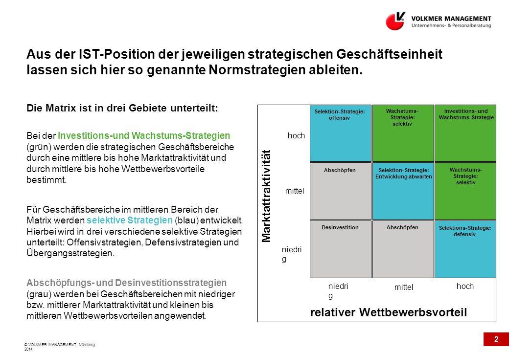 2 © VOLKMER MANAGEMENT, Nürnberg 2014 Aus der IST-Position der jeweiligen strategischen Geschäftseinheit lassen sich hier so genannte Normstrategien a