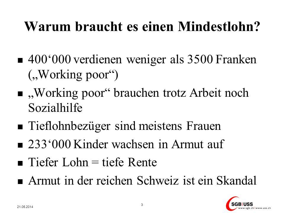 Warum braucht es einen Mindestlohn? 400000 verdienen weniger als 3500 Franken (Working poor) Working poor brauchen trotz Arbeit noch Sozialhilfe Tiefl
