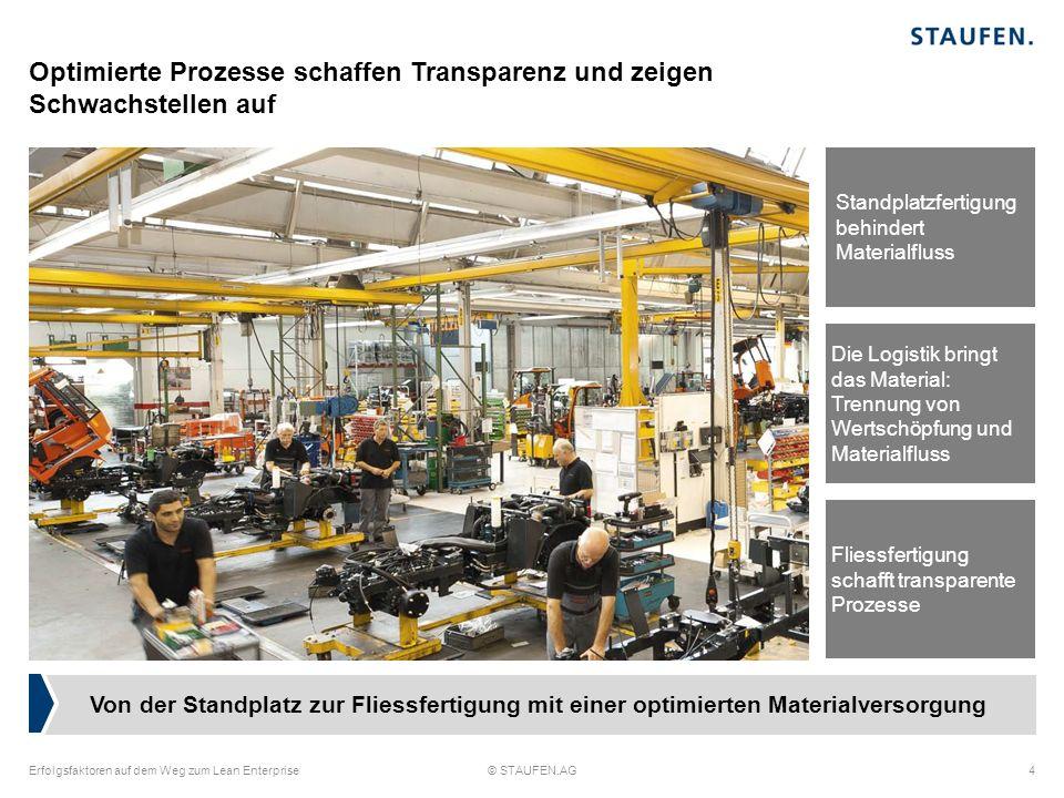 Optimierte Prozesse schaffen Transparenz und zeigen Schwachstellen auf Erfolgsfaktoren auf dem Weg zum Lean Enterprise© STAUFEN.AG4 Standplatzfertigun