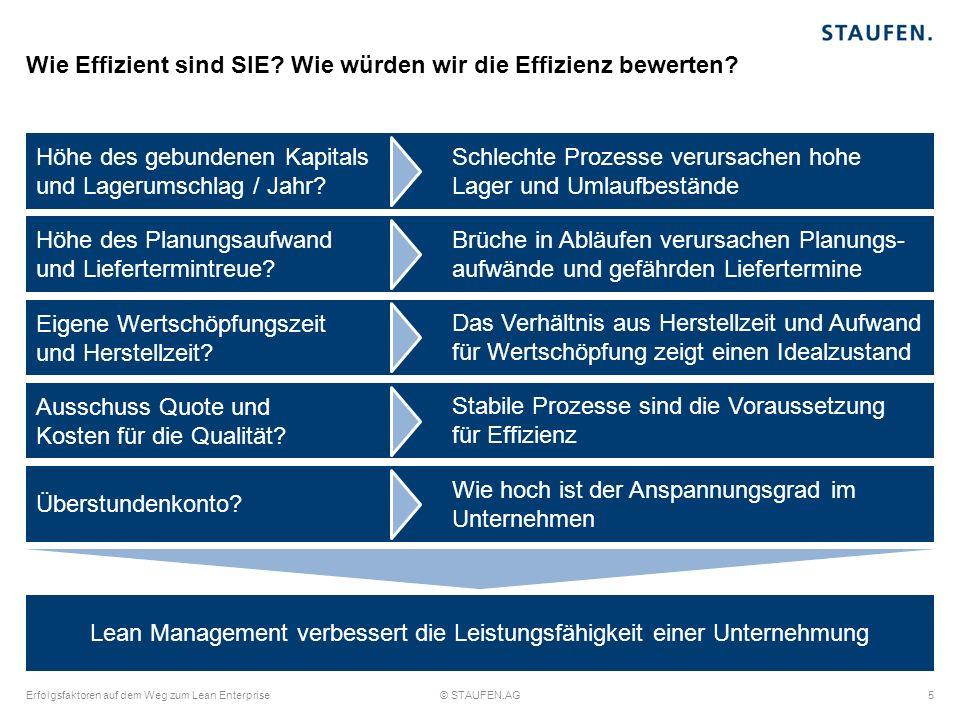Erfolgsfaktoren auf dem Weg zum Lean Enterprise© STAUFEN.AG5 Wie Effizient sind SIE? Wie würden wir die Effizienz bewerten? Höhe des gebundenen Kapita