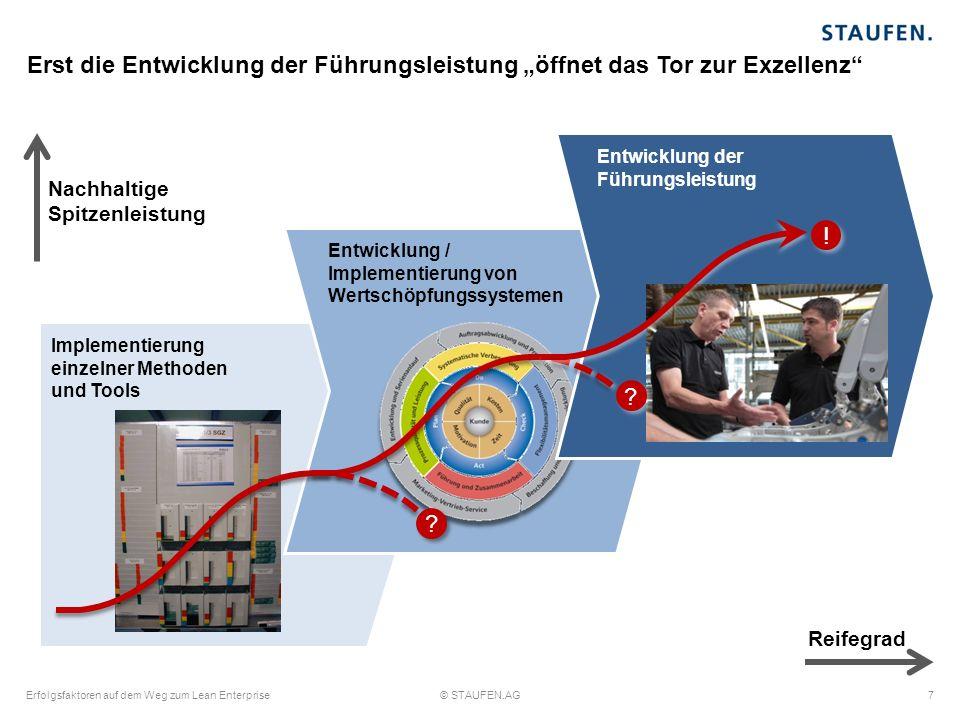 Implementierung einzelner Methoden und Tools Entwicklung / Implementierung von Wertschöpfungssystemen Entwicklung der Führungsleistung Reifegrad Nachh