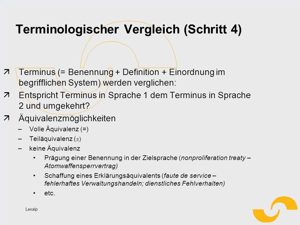 Lexalp Terminologischer Vergleich (Schritt 4) Terminus (= Benennung + Definition + Einordnung im begrifflichen System) werden verglichen: Entspricht T