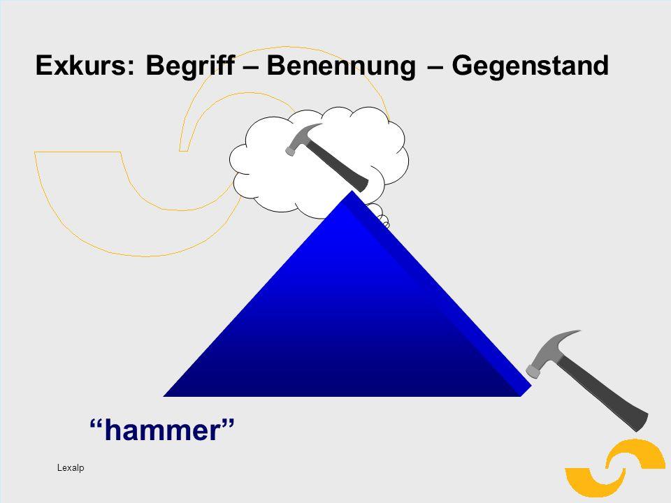Lexalp Exkurs: Begriff – Benennung – Gegenstand hammer