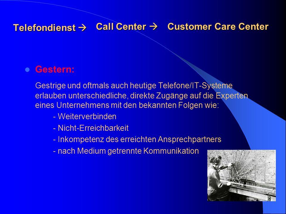Die Customer Care Center Philosophie Innovation in den Zielsetzungen Bereitstellung einer kundenorientierten und in der Gruppe einheitlichen Organisat