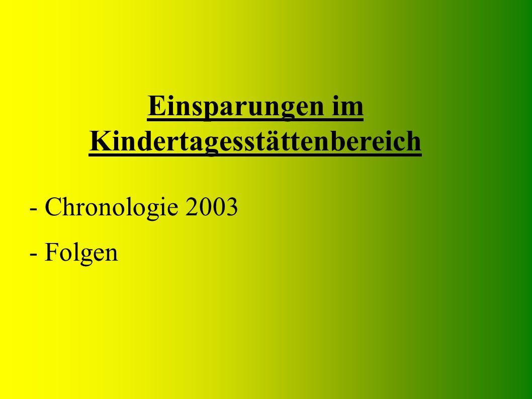 Einsparungen im Kindertagesstättenbereich - Chronologie 2003 - Folgen