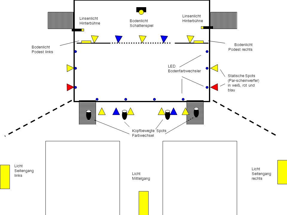 Licht Seitengang links Licht Seitengang rechts Licht Mittelgang Kopfbewegte Spots Farbwechsel Statische Spots (Par-scheinwerfer) in weiß, rot und blau