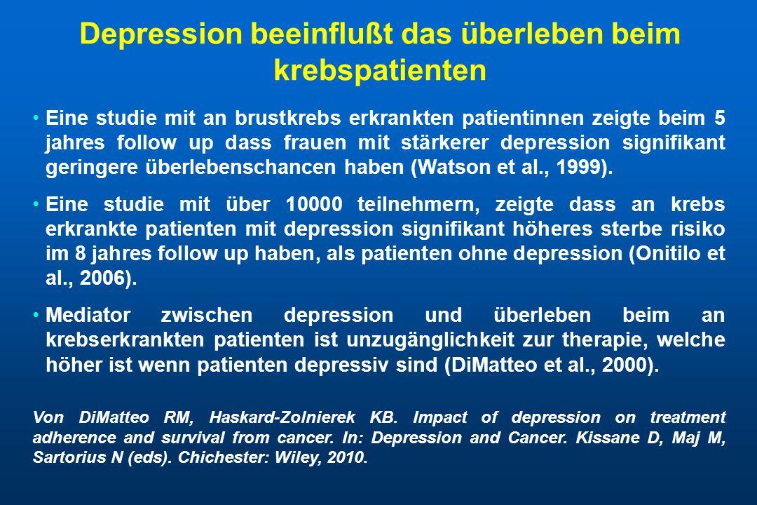 Depression beeinflußt das überleben beim krebspatienten Eine studie mit an brustkrebs erkrankten patientinnen zeigte beim 5 jahres follow up dass frauen mit stärkerer depression signifikant geringere überlebenschancen haben (Watson et al., 1999).