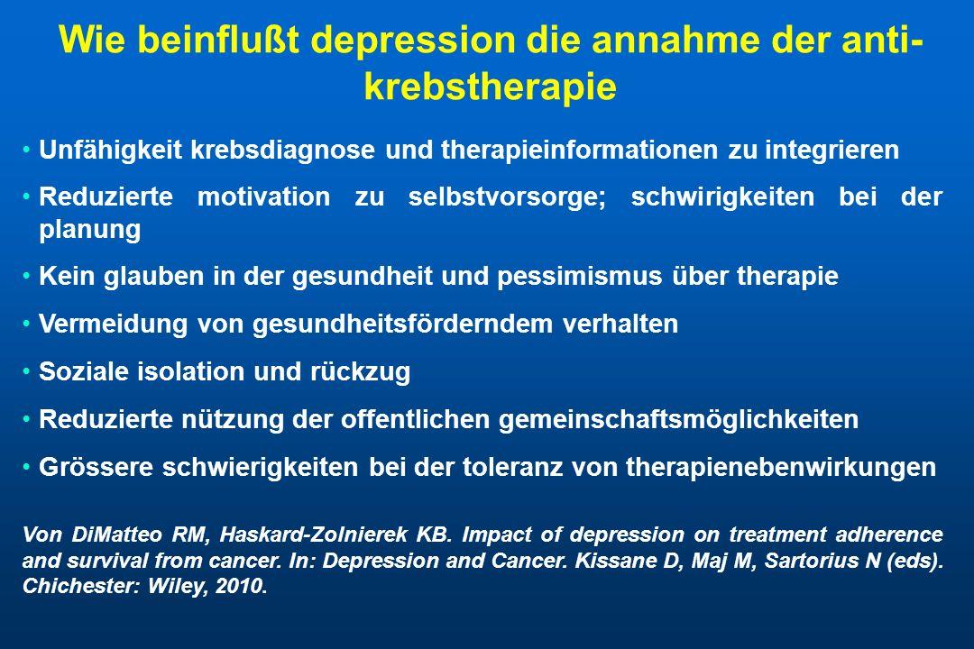 Wie beinflußt depression die annahme der anti- krebstherapie Unfähigkeit krebsdiagnose und therapieinformationen zu integrieren Reduzierte motivation zu selbstvorsorge; schwirigkeiten bei der planung Kein glauben in der gesundheit und pessimismus über therapie Vermeidung von gesundheitsförderndem verhalten Soziale isolation und rückzug Reduzierte nützung der offentlichen gemeinschaftsmöglichkeiten Grössere schwierigkeiten bei der toleranz von therapienebenwirkungen Von DiMatteo RM, Haskard-Zolnierek KB.