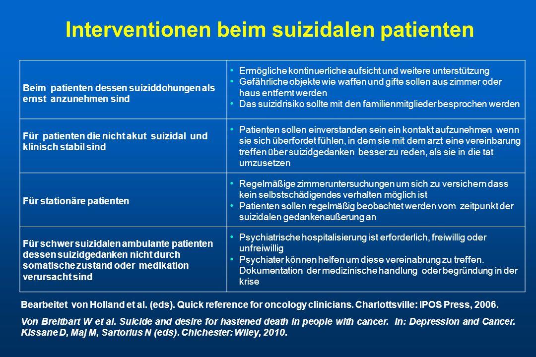 Beim patienten dessen suiziddohungen als ernst anzunehmen sind Ermögliche kontinuerliche aufsicht und weitere unterstützung Gefährliche objekte wie wa