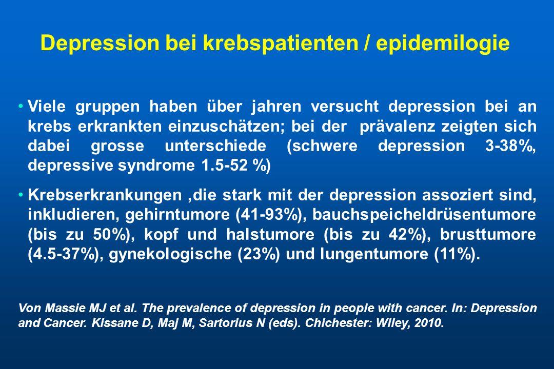 Depression bei krebspatienten / epidemilogie Viele gruppen haben über jahren versucht depression bei an krebs erkrankten einzuschätzen; bei der prävalenz zeigten sich dabei grosse unterschiede (schwere depression 3-38%, depressive syndrome 1.5-52 %) Krebserkrankungen,die stark mit der depression assoziert sind, inkludieren, gehirntumore (41-93%), bauchspeicheldrüsentumore (bis zu 50%), kopf und halstumore (bis zu 42%), brusttumore (4.5-37%), gynekologische (23%) und lungentumore (11%).