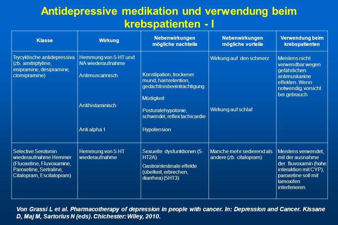 Antidepressive medikation und verwendung beim krebspatienten - I KlasseWirkung Nebenwirkungen mögliche nachteile Nebenwirkungen mögliche vorteile Verwendung beim krebspatienten Trycyklische antidepressiva (zb.