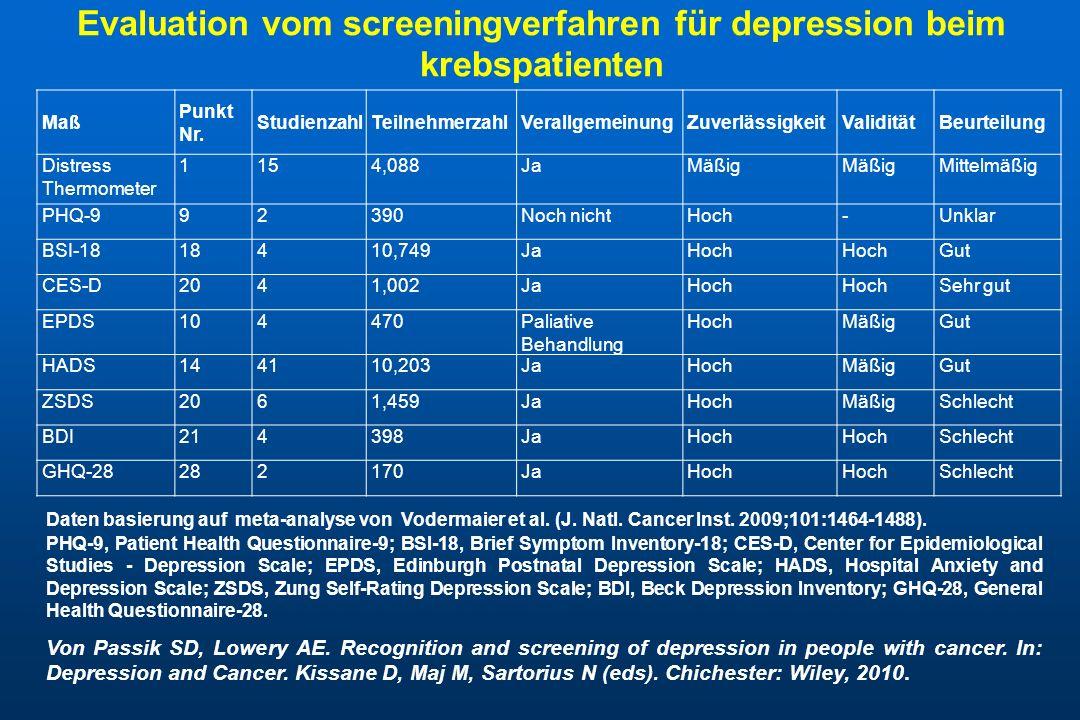 Evaluation vom screeningverfahren für depression beim krebspatienten Maß Punkt Nr. StudienzahlTeilnehmerzahlVerallgemeinungZuverlässigkeitValiditätBeu