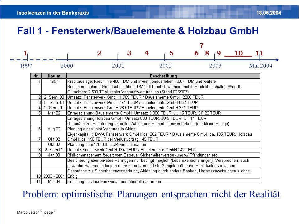 Insolvenzen in der Bankpraxis18.06.2004 Marco Jetschin· page 5 Fall 2 - Hoch- und Tiefbau GmbH 200419952000200120022003 1 234 5 67 Problem: fehlende Konzentration auf Kernkompetenzen
