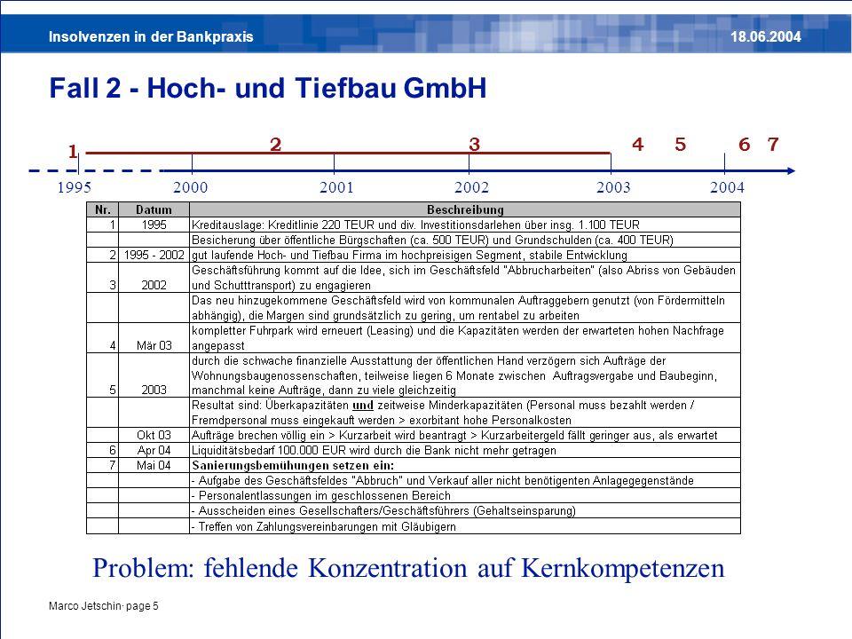 Insolvenzen in der Bankpraxis18.06.2004 Marco Jetschin· page 5 Fall 2 - Hoch- und Tiefbau GmbH 200419952000200120022003 1 234 5 67 Problem: fehlende K