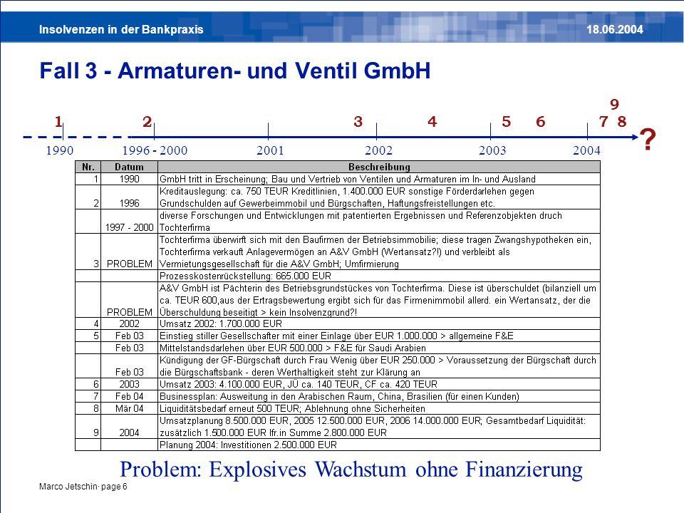 Insolvenzen in der Bankpraxis18.06.2004 Marco Jetschin· page 6 Fall 3 - Armaturen- und Ventil GmbH 200419901996 - 2000200120022003 12345678 9 ? Proble