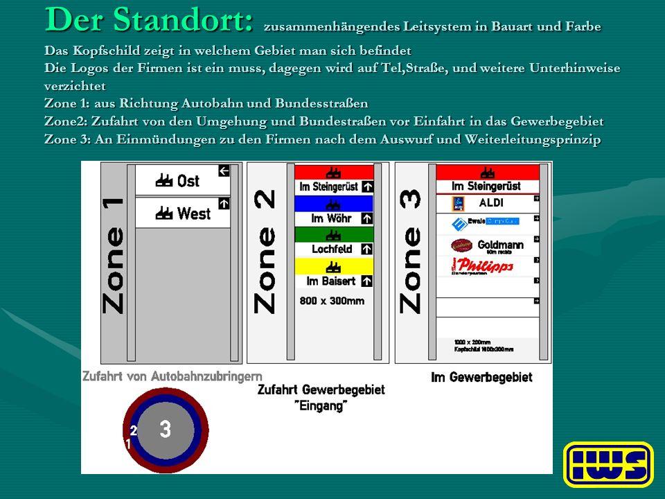 Der Standort: zusammenhängendes Leitsystem in Bauart und Farbe Das Kopfschild zeigt in welchem Gebiet man sich befindet Die Logos der Firmen ist ein m
