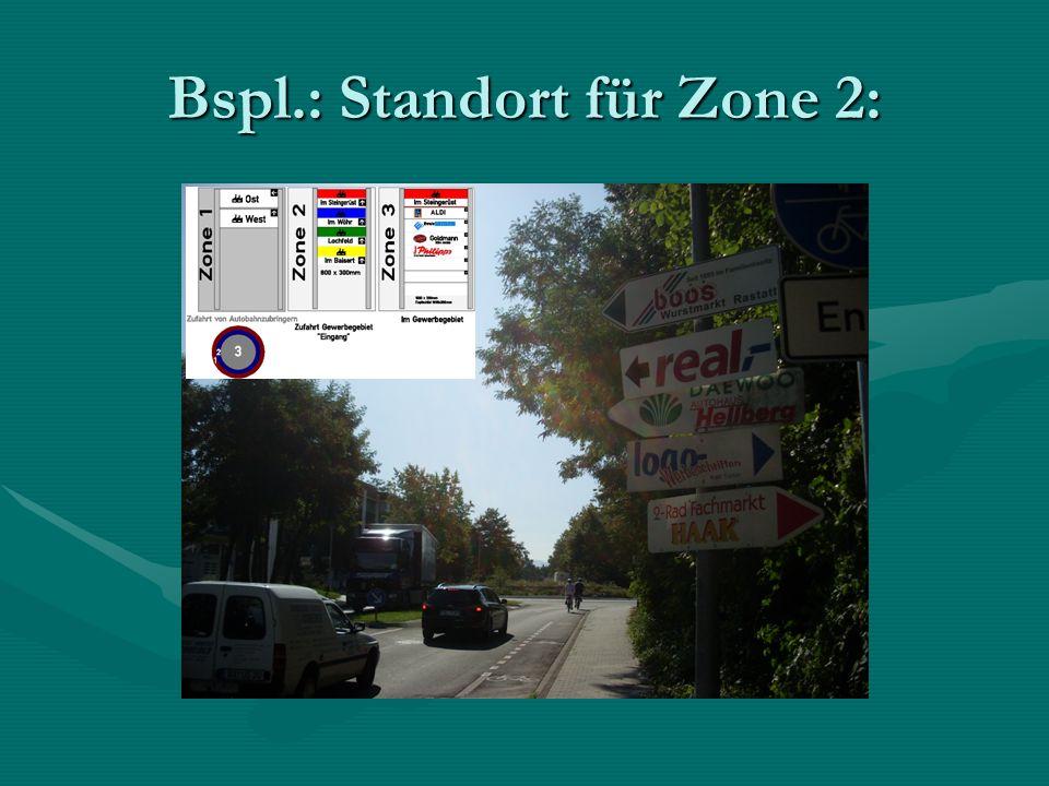 Bspl.: Standort für Zone 2: