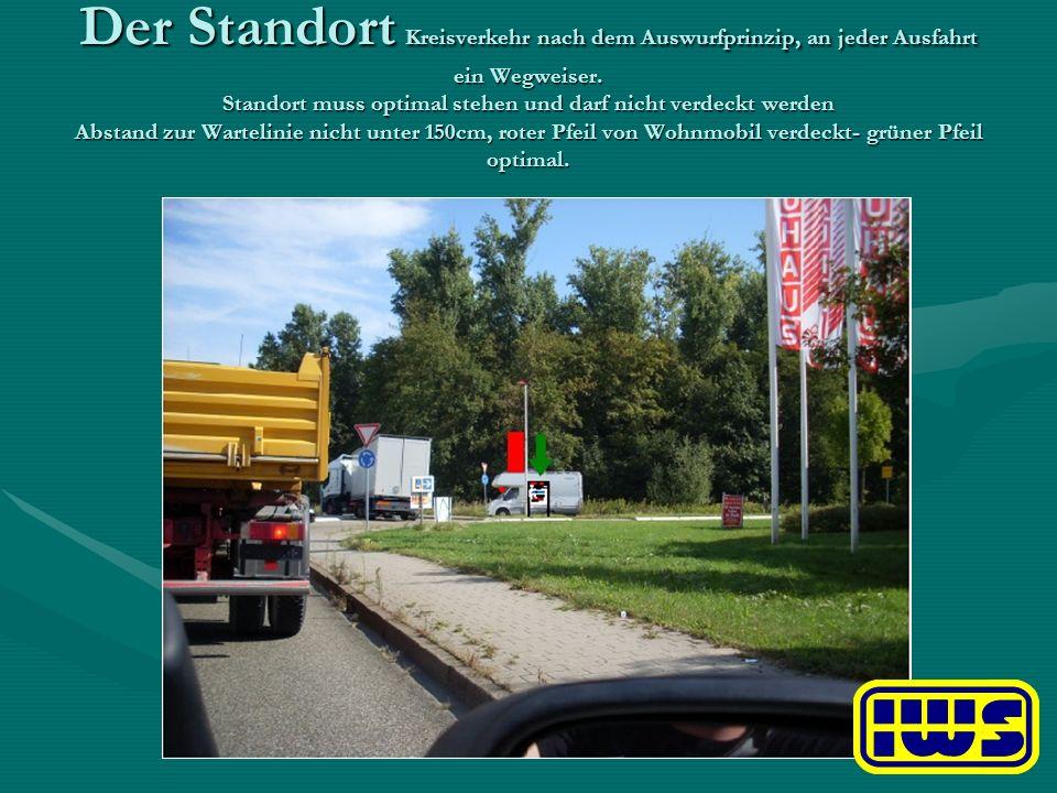 Der Standort Kreisverkehr nach dem Auswurfprinzip, an jeder Ausfahrt ein Wegweiser. Standort muss optimal stehen und darf nicht verdeckt werden Abstan