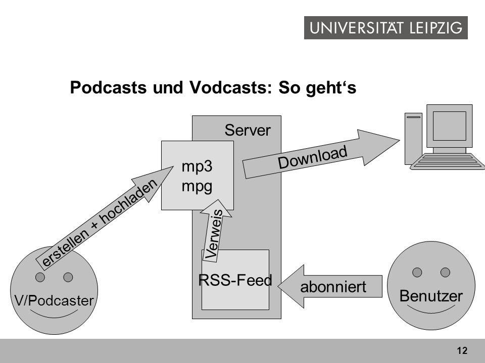 12 Podcasts und Vodcasts: So gehts V/Podcaster mp3 mpg erstellen + hochladen RSS-Feed Verweis Server Benutzer abonniert Download