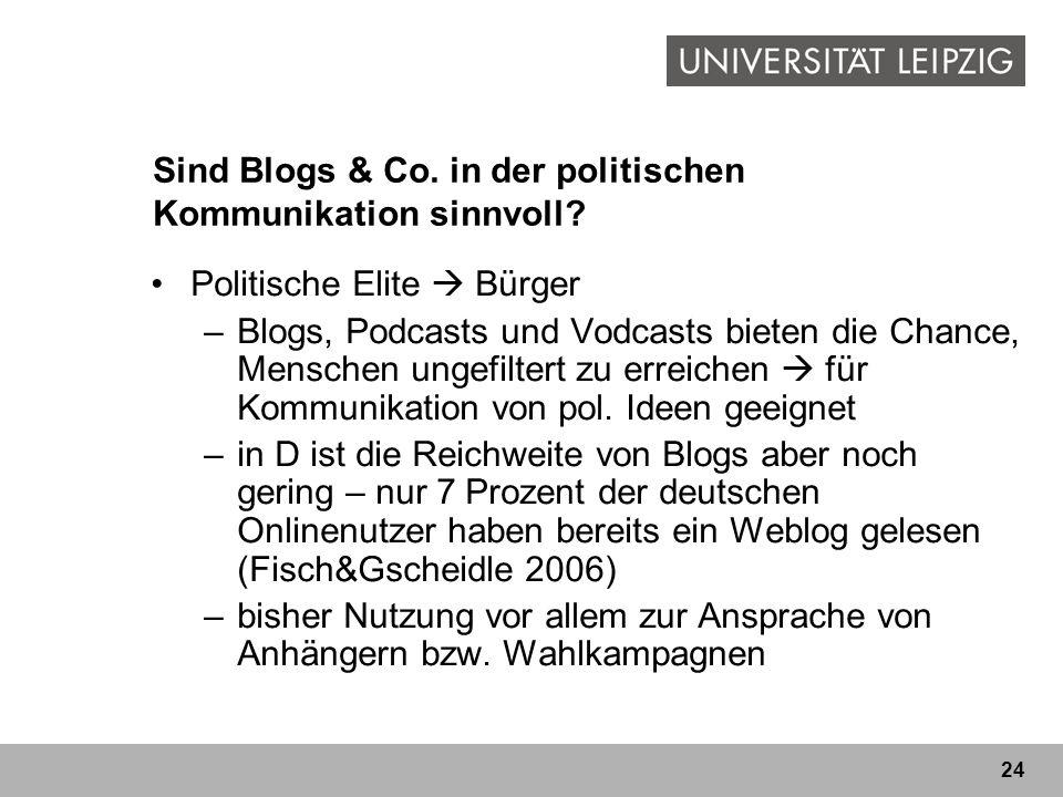 24 Sind Blogs & Co. in der politischen Kommunikation sinnvoll? Politische Elite Bürger –Blogs, Podcasts und Vodcasts bieten die Chance, Menschen ungef