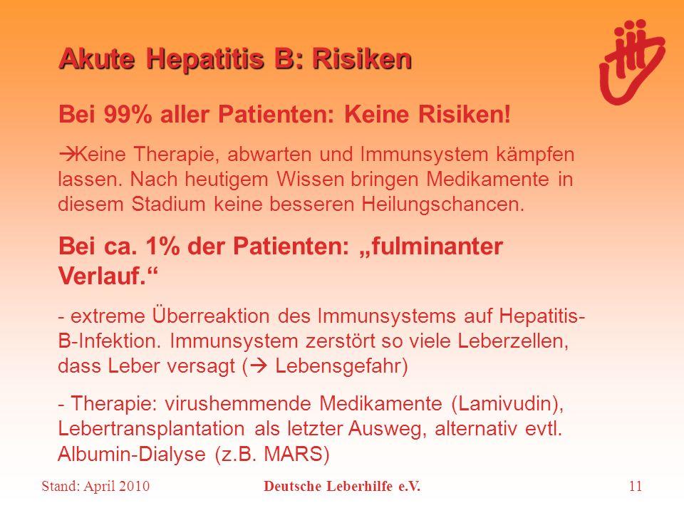 Stand: April 2010Deutsche Leberhilfe e.V.11 Akute Hepatitis B: Risiken Bei 99% aller Patienten: Keine Risiken! Keine Therapie, abwarten und Immunsyste