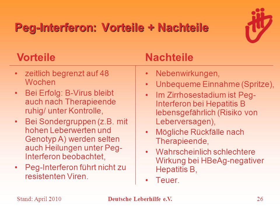 Stand: April 2010Deutsche Leberhilfe e.V.26 Peg-Interferon: Vorteile + Nachteile zeitlich begrenzt auf 48 Wochen Bei Erfolg: B-Virus bleibt auch nach