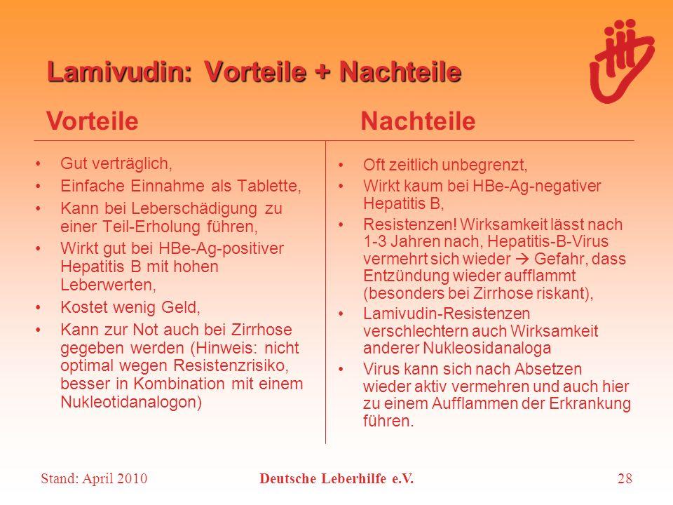 Stand: April 2010Deutsche Leberhilfe e.V.28 Lamivudin: Vorteile + Nachteile Gut verträglich, Einfache Einnahme als Tablette, Kann bei Leberschädigung